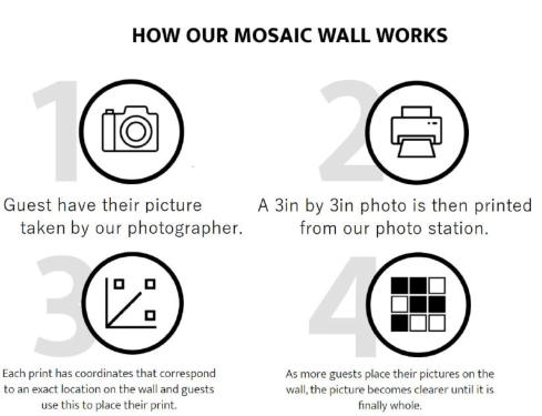 Mosaic Wall hire for events